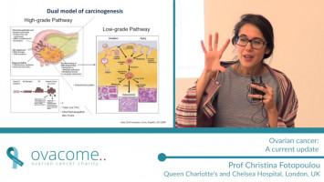 Ovarian cancer: a current update ( Prof Christina Fotopoulou - Queen Charlotte's and Chelsea Hospital, London, UK )